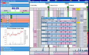 Scalping trading strategy betfair
