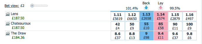 profit on lay the draw betfair trade