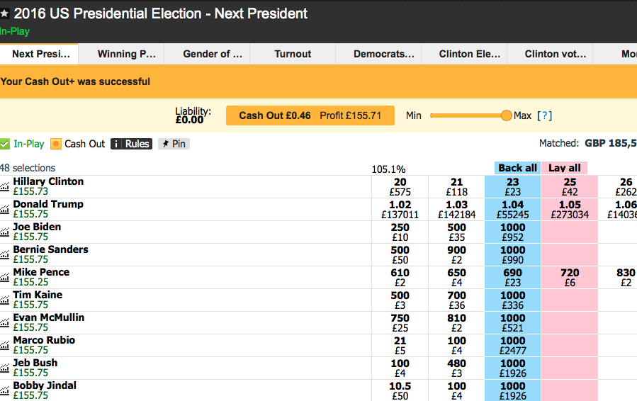 trading election betfair