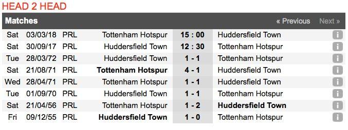 Spurs v Huddersfield